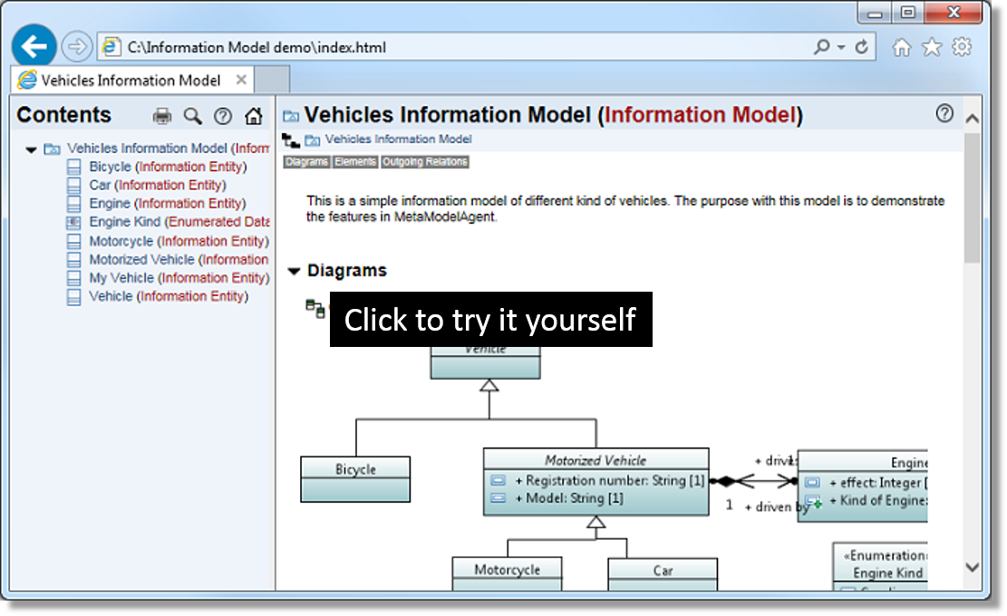 Information Model Example
